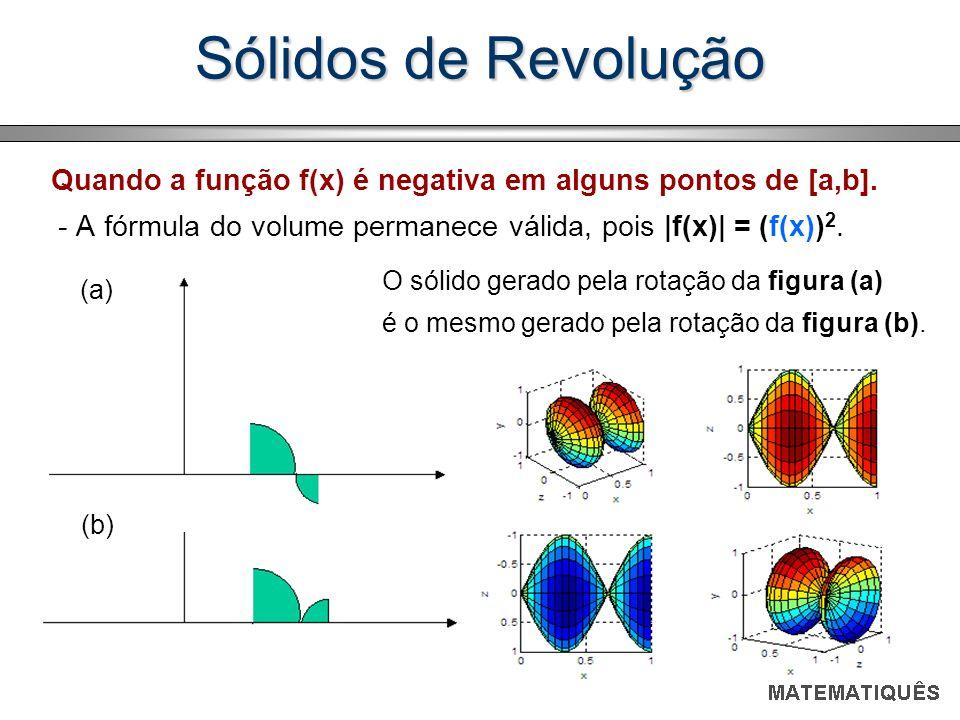 Sólidos de Revolução Quando a função f(x) é negativa em alguns pontos de [a,b]. - A fórmula do volume permanece válida, pois |f(x)| = (f(x))2.